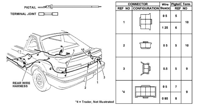 1992 Acura Integra Electrical Connector (Rear) Diagram