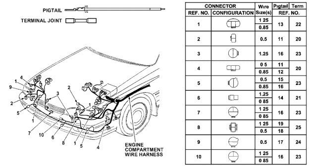 1989 Acura Legend Electrical Connector (Front) Diagram