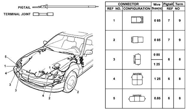 1991 Acura Legend Electrical Connector (Front) Diagram